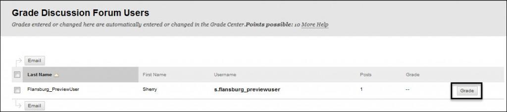 grade discussion forum button